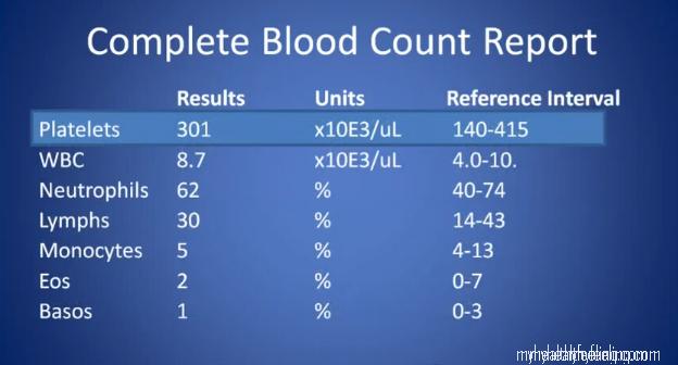 low platelet count pregnancy steroids